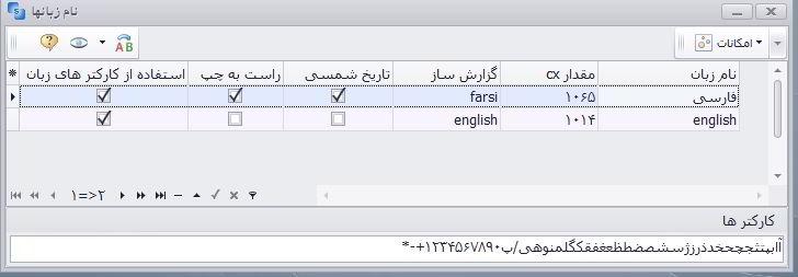 نرم افزار چند زبانه سگال