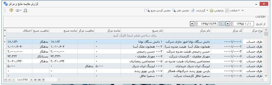گزارش مقایسه مانده منابع و مراکز ، مغایرت گیری حساب ها